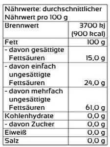 NW-Schwarzkuemmel